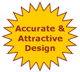 Room Kits with Accurate & Attractive Design