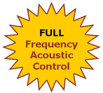 Room Kits with Full Frequency Acoustic Control