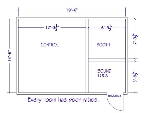 Room with Poor Ratios