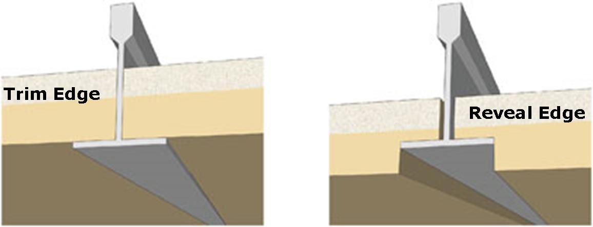 Ceiling Tile Edging Tool Pranksenders