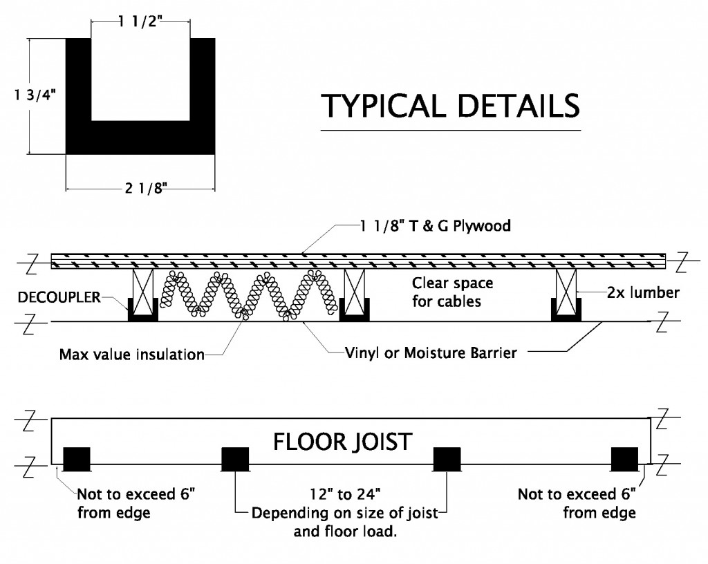 Klein Basement Systems Decorating Interior Of Your House Wiring Diagrams Floating Floor Diagram Diy Enthusiasts