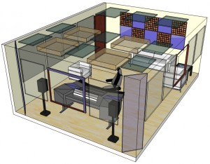 Scr Room Kits With Acoustic Wall Panels Diffusers Bass